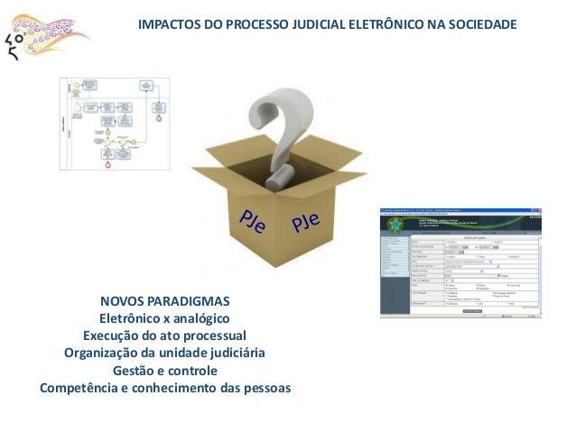 IMPACTOS DO PROCESSO JUDICIAL ELETRÔNICO NA SOCIEDADE NOVOS PARADIGMAS Eletrônico x analógico Execução do ato processual O...