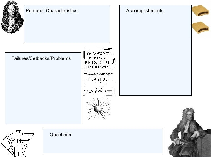 Personal Characteristics Accomplishments Failures/Setbacks/Problems Questions