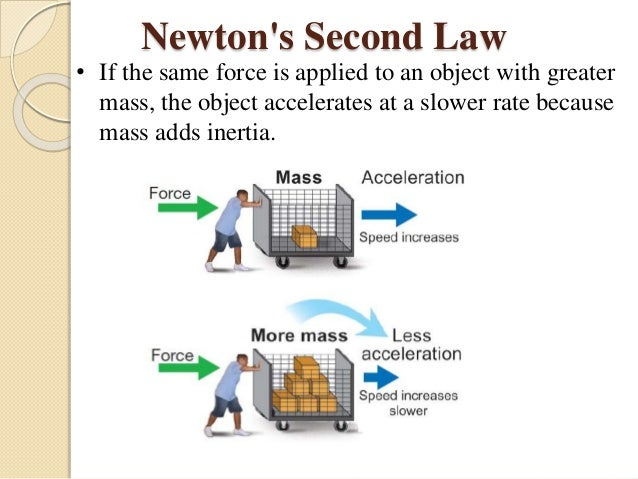newtons second law of acceleration Start studying newtons 2nd law of motion  learn  newtons second law  the acceleration of an object equals the net force divided by the mass and in.