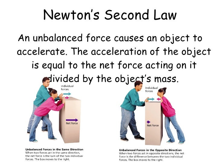 examples of newton s laws of motion