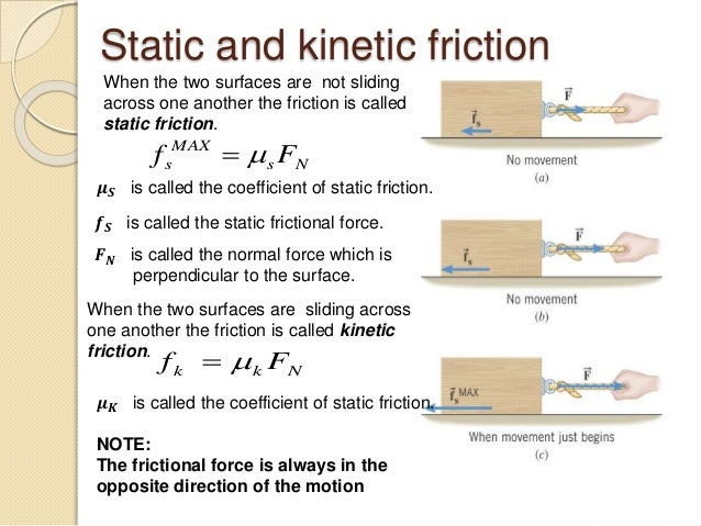how to solve for coefficient of kinetic friction