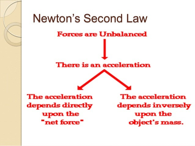 Newton S Second Law Problems Solving Strategies 12 March