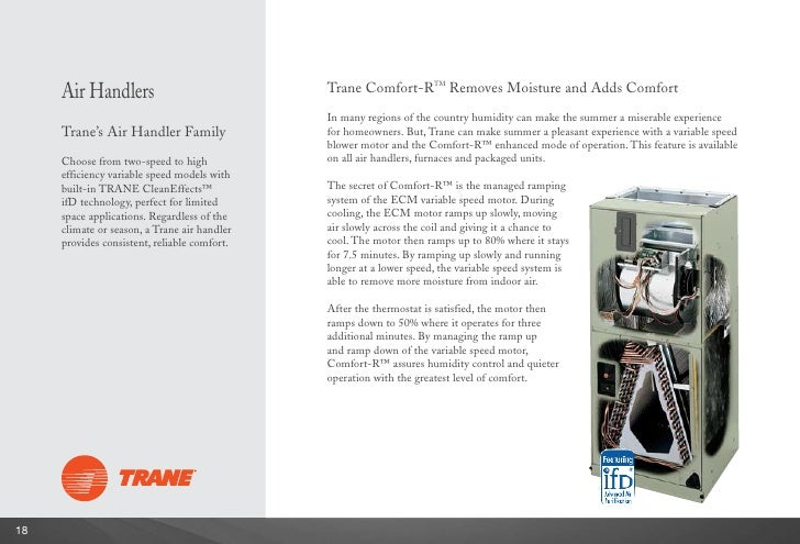 Trane Home Comfort Guide (British Columbia)