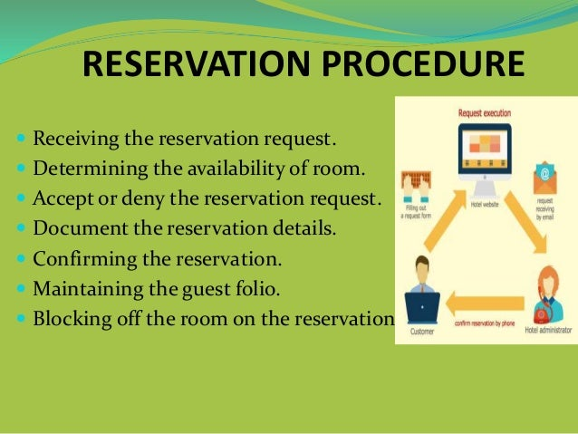 New trends and procedure for making the reservation