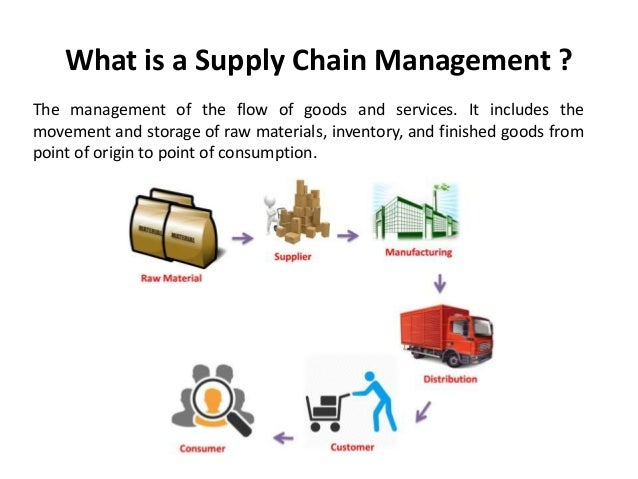 New trends in it and its impact on supply chain management ppt