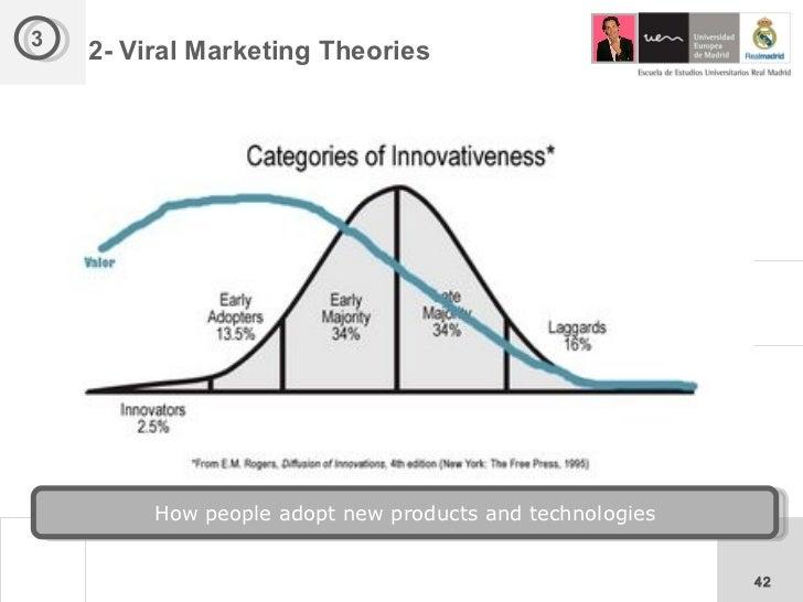 Social Marketing Theory