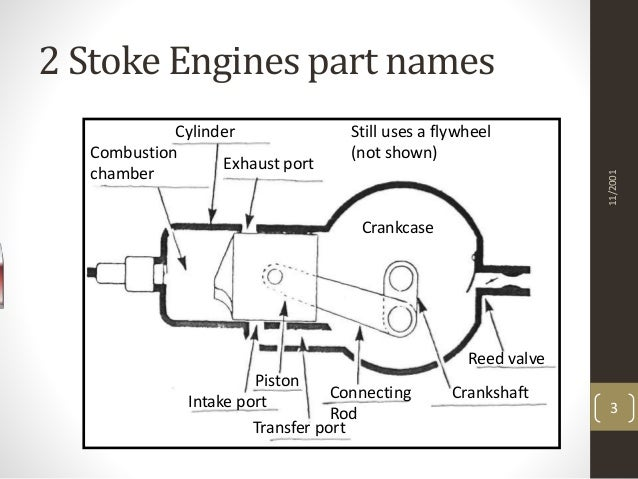 New two stroke engine.