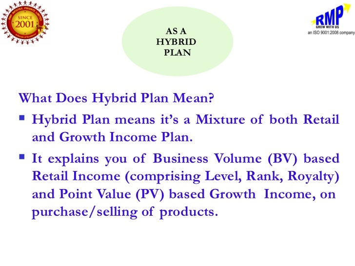 Business Analyst Fundamentals