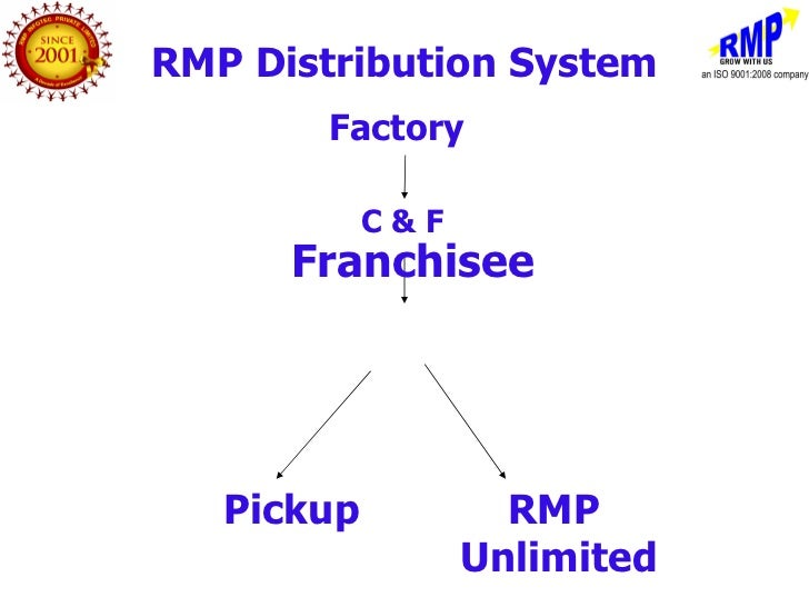 rmp infotec business presentation