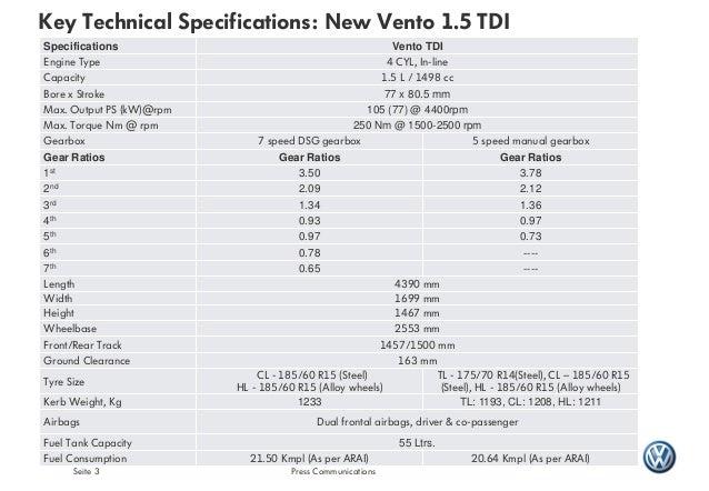 2015 Volkswagen Vento Specs