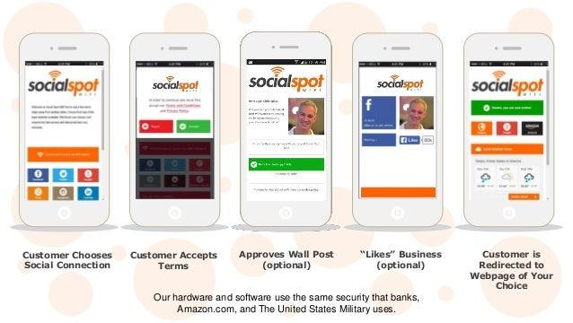 Social Spot Wifi - Turn Your Free Wifi Into A Social