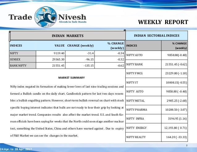 Equity weekly report format 24 april 2017 – Weekly Report Format