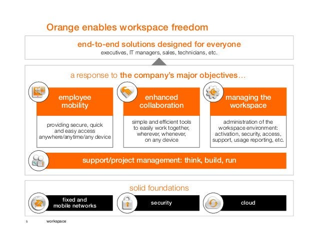 the new workspace: freedom to work whenever, wherever, on any device
