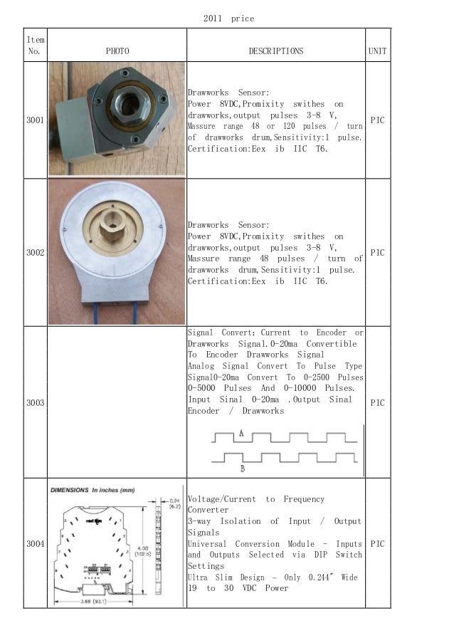 2011   priceItem No.   PHOTO                DESCRIPTIONS             UNIT               Drawworks Sensor:               Po...