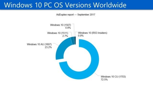 New XAML/UWP features in Windows 10 Fall Creators Update