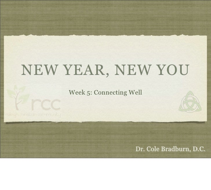 NEW YEAR, NEW YOU                               Eat Well, Move Well, Think Well, Connect Well                             ...