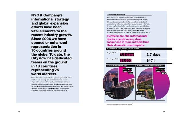 2524 Domestic Visitors: 79% Domestic Visitors: 52% Length of Visit Spending per Visit Overseas Visitors 7.8 days $1,600 Do...