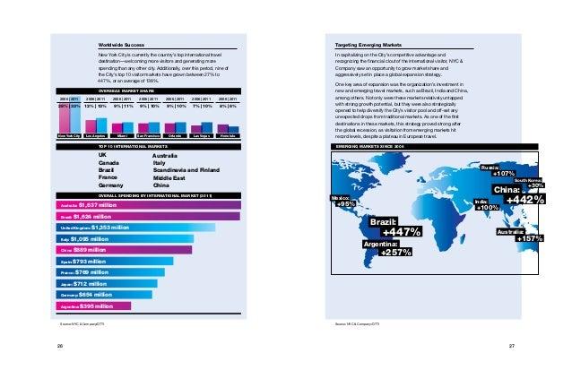 2726 Brazil: +447% China: +442% Australia: +157% Argentina: +257% India: +100% Russia: +107% South Korea: +30% Mexico: +95...