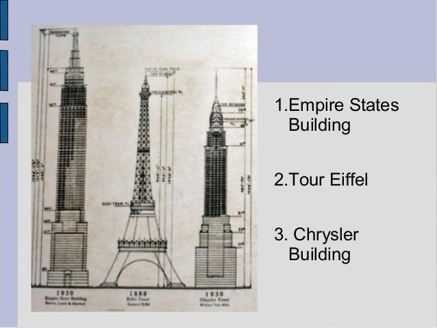 1.Empire States Building 2.Tour Eiffel 3. Chrysler Building