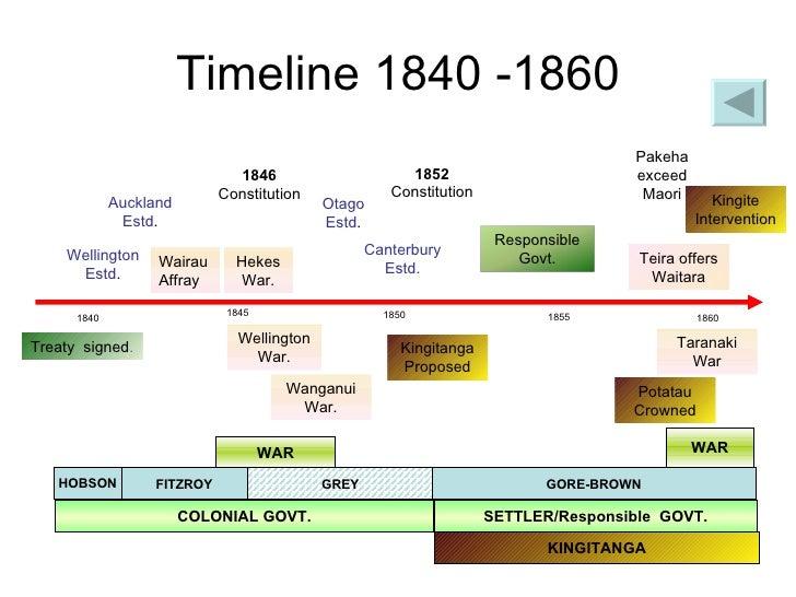 new-zealand-1800-1900-timelines-3-728.jpg (728×546)