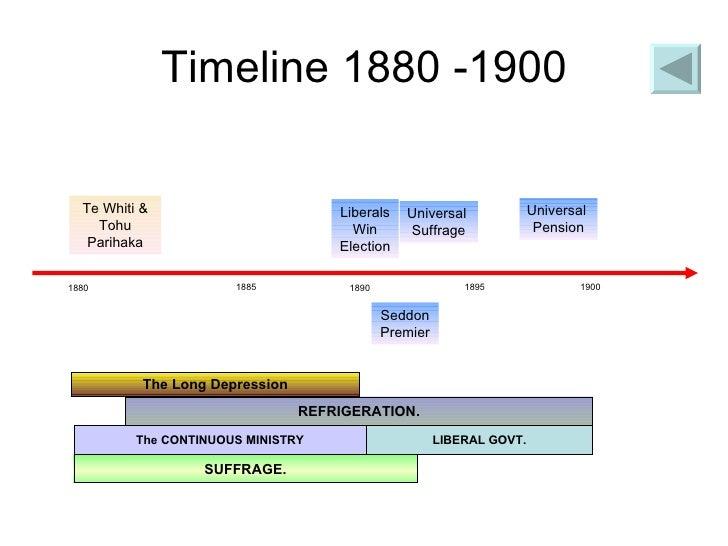new-zealand-1800-1900-timelines-5-728.jpg (728×546)