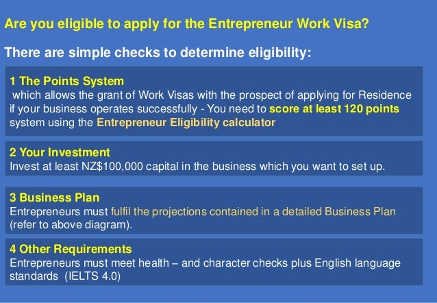 Business plan requirements