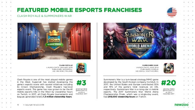 The State and Future of Mobile Esports in Asia and the West