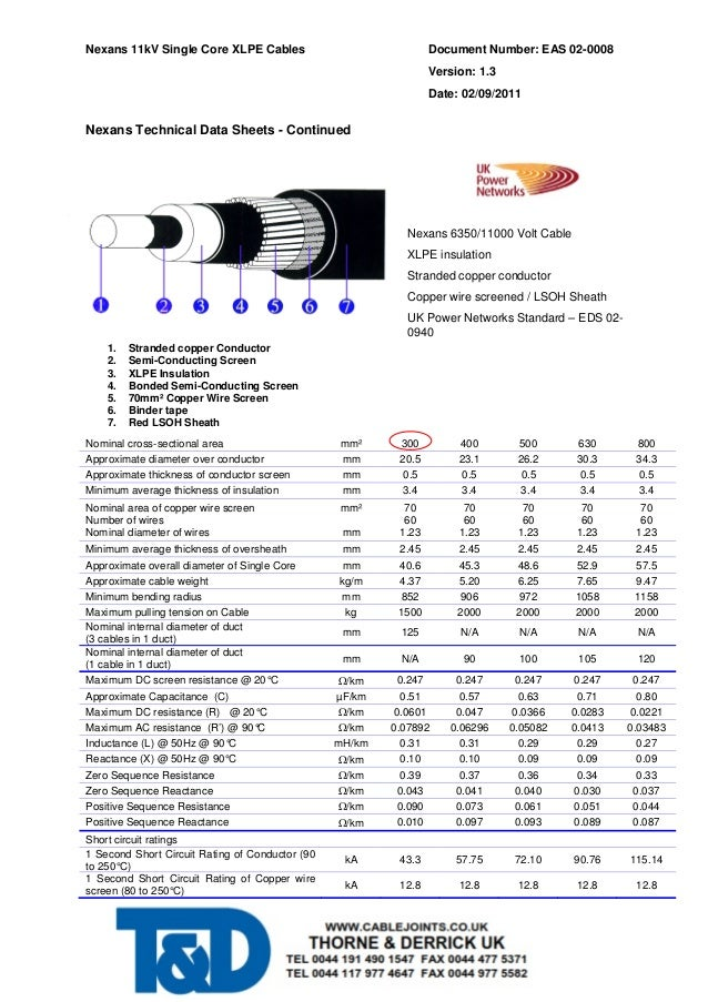 Nexans 11kv Single Core Xlpe Cables 300mm2 Cu Ukpn Approved