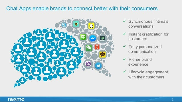Chat Apps enable brands to connect better with their consumers. ü  Synchronous, intimate conversations ü  Instant gratif...