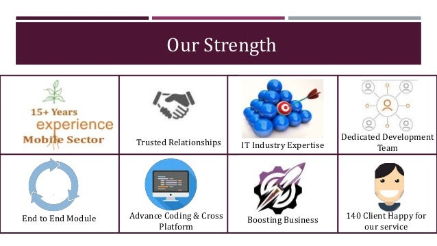 Our Strength Trusted Relationships IT Industry Expertise Dedicated Development Team End to End Module Advance Coding & Cro...