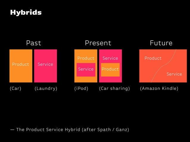 HybridsPastProduct ServicePresentProduct ServiceService Product— The Product Service Hybrid (after Spath / Ganz)FutureServ...