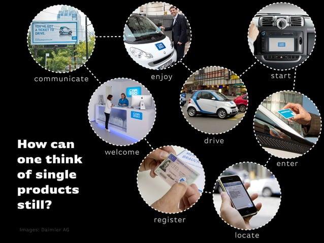 How canone thinkof singleproductsstill?Images: Daimler AGcommunicatedrivewelcomeregisterlocateenterstartenjoy