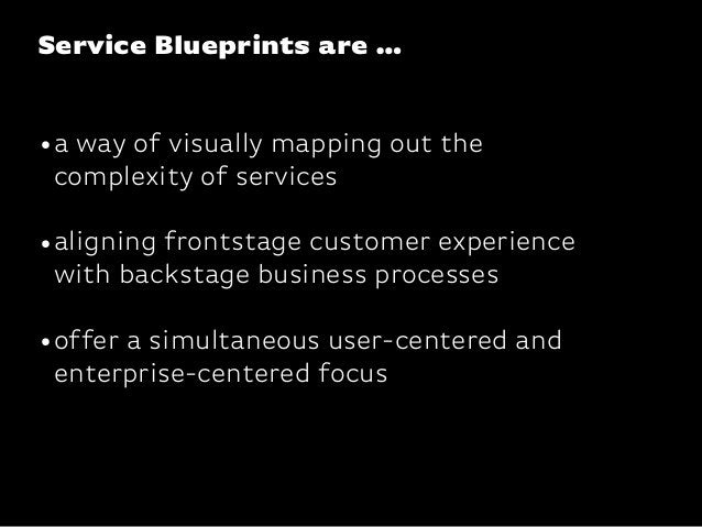 Service Blueprints are …•a way of visually mapping out thecomplexity of services•aligning frontstage customer experiencewi...