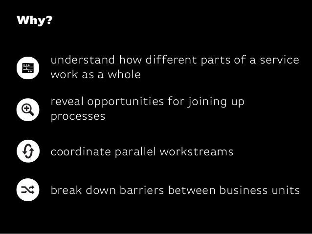 Why?understand how different parts of a servicework as a wholebreak down barriers between business unitscoordinate paralle...