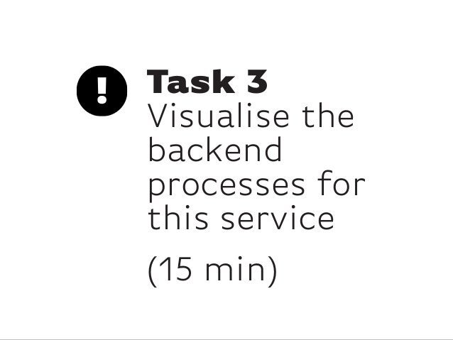 Task 3Visualise thebackendprocesses forthis service(15 min)