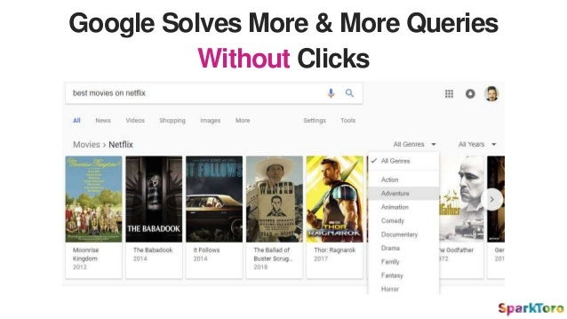 Google Solves More & More Queries Without Clicks