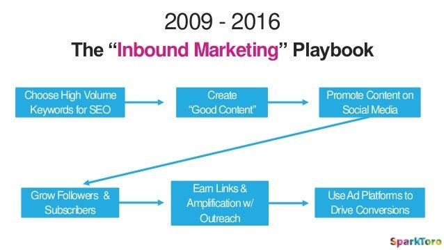 The Next Era of Web Marketing: 2019 & Beyond Slide 3
