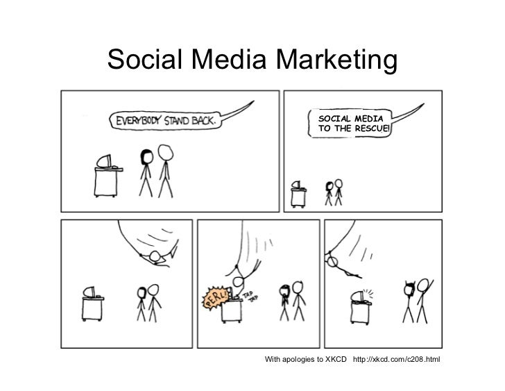 What can you do with      social media? Communicate          Collective Wisdom Connect              Customization Collabor...