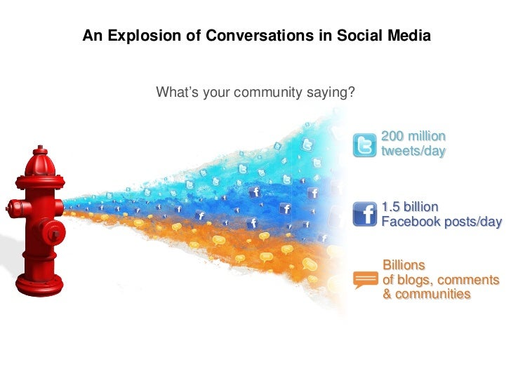 An Explosion of Conversations in Social Media         What's your community saying?                                       ...