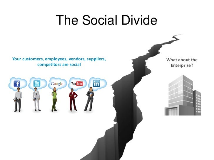 The Social DivideYour customers, employees, vendors, suppliers,   What about the           competitors are social         ...