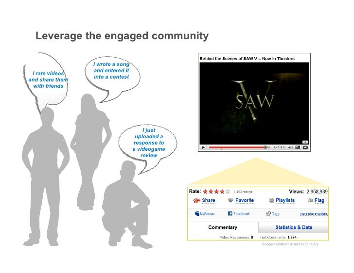 Leverage the engaged community                   I wrote a song                  and entered it  I rate videos            ...