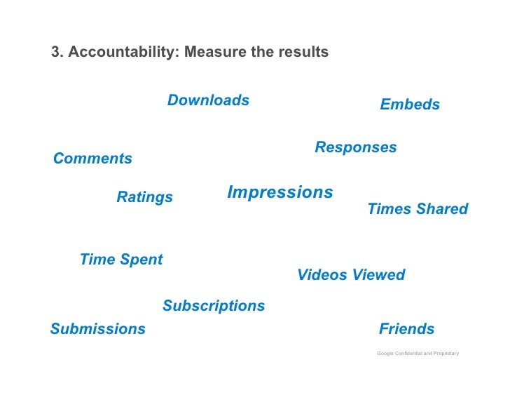 3. Accountability: Measure the results                   Downloads                  Embeds                                ...
