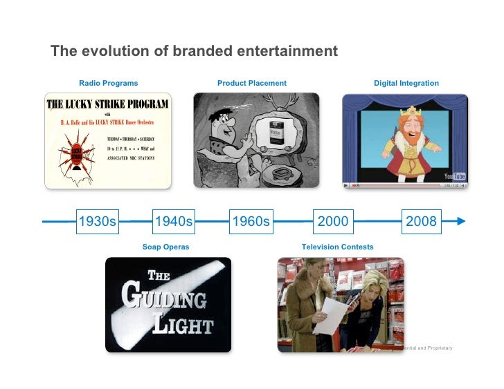 The evolution of branded entertainment    Radio Programs                 Product Placement                         Digital...
