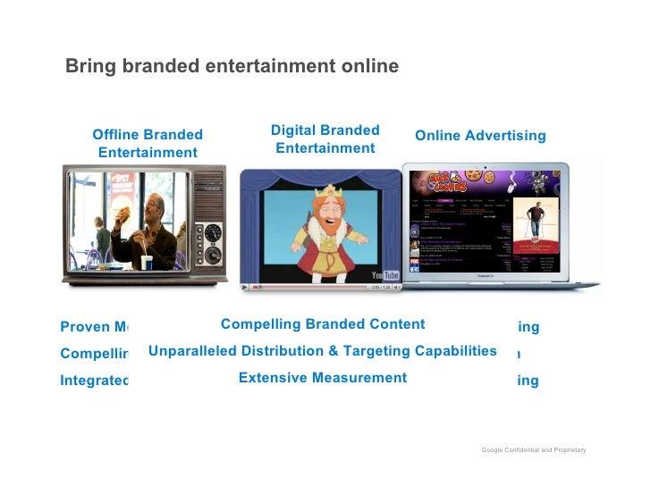 Bring branded entertainment online                                  Digital Branded     Offline Branded                   ...