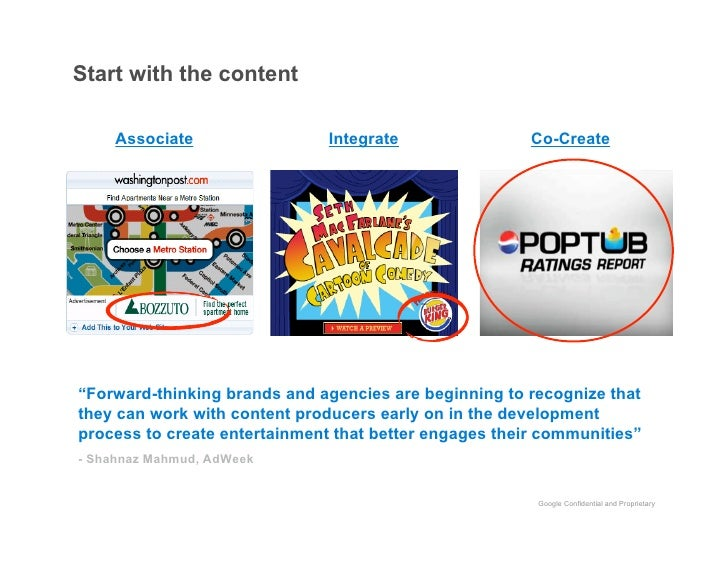 Start with the content       Associate                   Integrate              Co-Create                                C...
