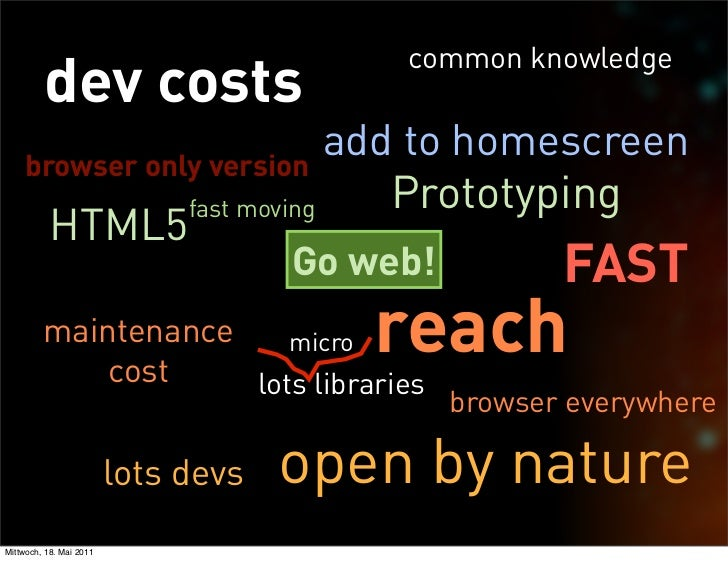 common knowledge         dev costs    browser only version                           add to homescreen               fast ...