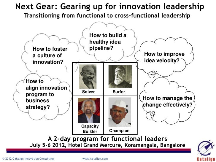 Next Gear: Gearing up for innovation leadership               Transitioning from functional to cross-functional leadership...