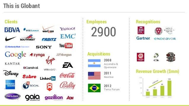Next gen E-commerce. Focus on Mobile and Multichannel commerce  Slide 3