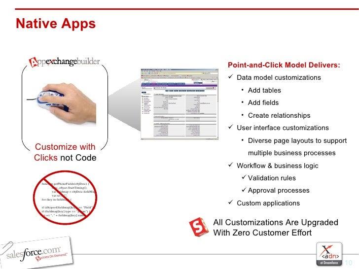 Native Apps  Customize with Clicks  not Code <ul><li>Point-and-Click Model Delivers: </li></ul><ul><li>Data model customiz...