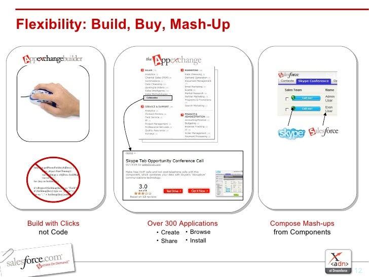 Flexibility: Build, Buy, Mash-Up Build with Clicks  not Code <ul><li>Over 300 Applications </li></ul><ul><ul><li>Create </...